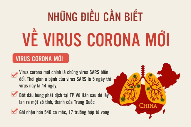 Instructions from the American family physician about the disease caused by Corona virus